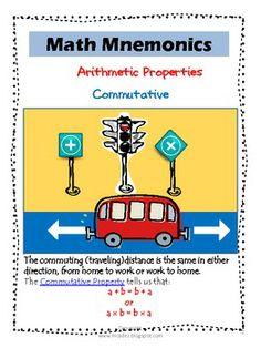 Math Tricks Mnemonics- Commutative Law