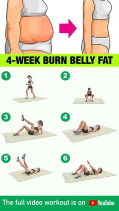 4 week workout to get rid of the belly fat. Would add a body extension to completely balance this workout. Also remember what you eat is very important to reduction of be Gym Workout Videos, Gym Workout For Beginners, Fitness Workout For Women, Fitness Workouts, Easy Workouts, Workout Classes, Fitness Motivation, At Home Workouts, Morning Ab Workouts
