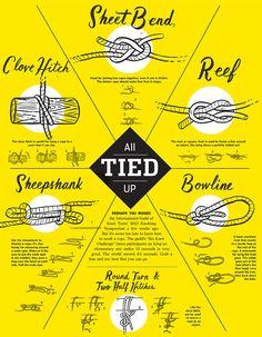 Six nautical knots to know. SAIL . TRAIN . EXPLORE: Adventure Sailing www.rubicon3.co.uk