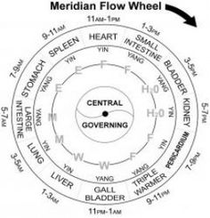 Through the flow of energy, meridians bring balance to the body. They remove energetic blocks, excesses and imbalances, regulate metabolism and support cellular health. Their flow is as important as the flow of blood; your life and health rely on both.
