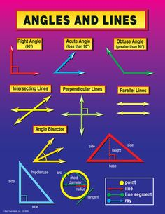 Names Of Lines And Angles | Protracor: a tool used to measure angles in degrees and often have two ...