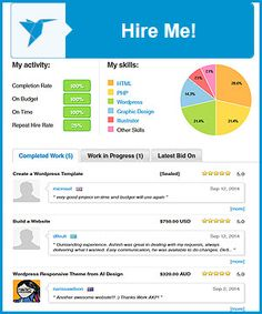 FREELANCER PROFILE