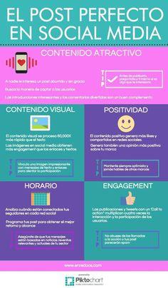 Post perfecto en Redes Sociales #infografia #infographic #sociamedia #communitymanagersocialmedia