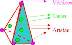 Resultado de imagen de dibujo en planta de cuerpos geométricas