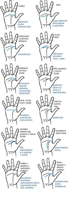 hands2 Indian Palmistry, Health And Wellness, Health Fitness, Medical Anatomy, Palm Reading, Astrology Chart, Holistic Remedies, Paint Colors For Home, Love And Marriage