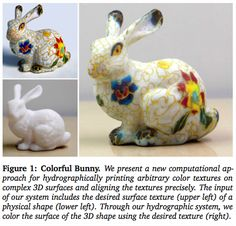 3ders.org - New hydrographic printing adds complicated color patterns to 3D printed objects | 3D Printer News & 3D Printing News