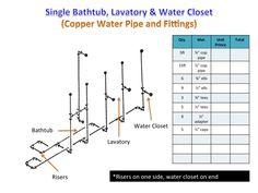10 Best Isometric Axonometric Images Plumbing Bathroom Fixtures