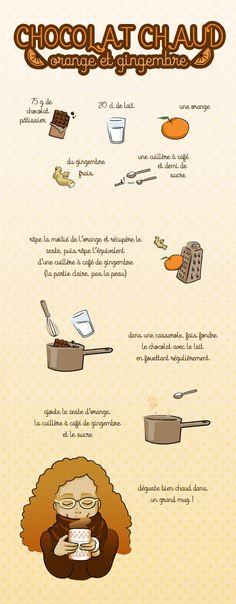 Le chocolat chaud du dimanche : orange gingembre