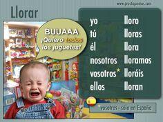 verbo Spanish Grammar, Spanish 1, Learn Spanish, Teaching Spanish, Spanish Language, Class Activities, Classroom Activities, Presente Simple, Spanish Classroom