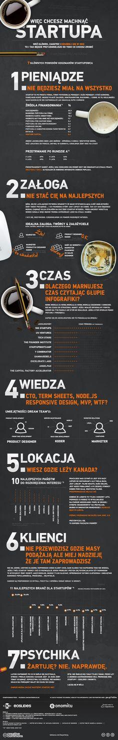 Infografika o startupowaniu