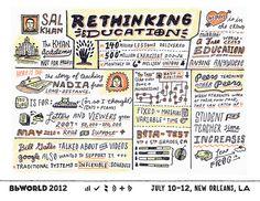 Sketchnotes by @Gerren Lamson  - Rethinking-Education-Sal-Khan-