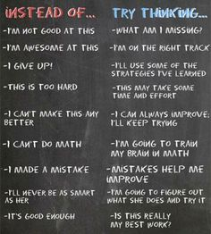 what can i say to myself classroom poster - Google Search