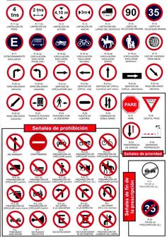 Signs, Nissan, Transportation, Apply For Driving Licence, Licence Plates, Study, Paper, Sentences, Driving Test