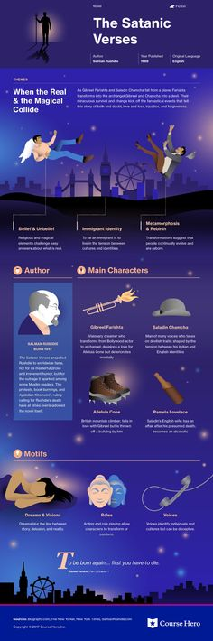 This @CourseHero infographic on The Satanic Verses is both visually stunning and informative!