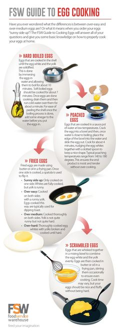Feeling like eggs this morning? Here's your go-to guide for egg cooking
