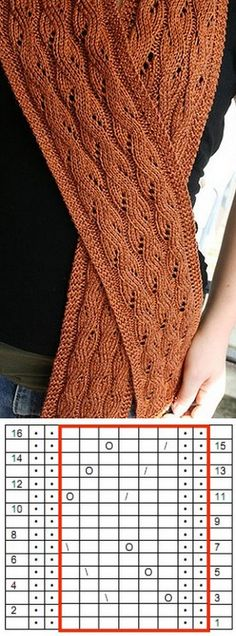 Схема шарфа спицами