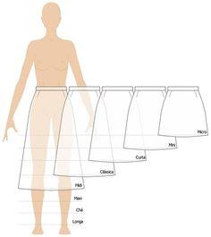 Especificações de comprimentos de saias