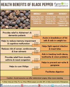 black pepper benefits Black Pepper is a powerful medicine in its own right and a Potent Turmeric Adjuvant. How does Black Pepper Enhance the Bioavailability of Turmeric? Black Pepper Health Benefits, Pepper Benefits, Black Pepper Essential Oil, Healthy Holistic Living, Healthy Living, Healing Herbs, Food Facts, Health And Nutrition, Health Tips