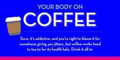This Is Your Body On Coffee (Infographic). Open pin to see full info.