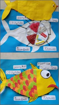 Plastic Pollution under the Sea - Kids Fish Craft - The Joy of Sharing Ocean Activities for Kids Fish Crafts Kids, Sea Crafts, Craft Kids, Ocean Pollution, Plastic Pollution, Sea Activities, Kindergarten Activities, Drawing For Kids, Art For Kids