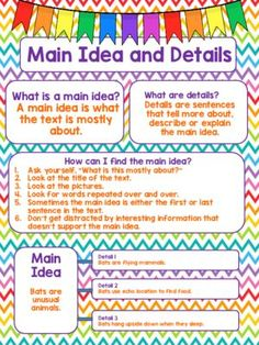main idea details anchor chart and graphic organizer from The Kaleidoscope Classroom on http://TeachersNotebook.com - (2 pages) - anchor chart for main idea and details, includes a graphic organizer for student use