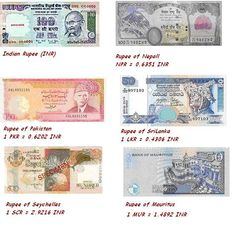 Countries In Which Ru Is Used As Currency