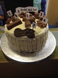 7 Best Bristol Stool Chart Cake Images Bristol Stool