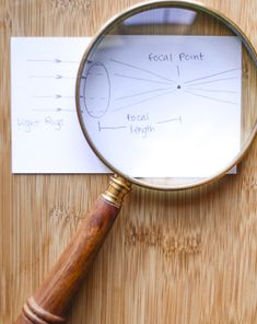 Science Fair: Magnifying Power and Focal Length of a Lens