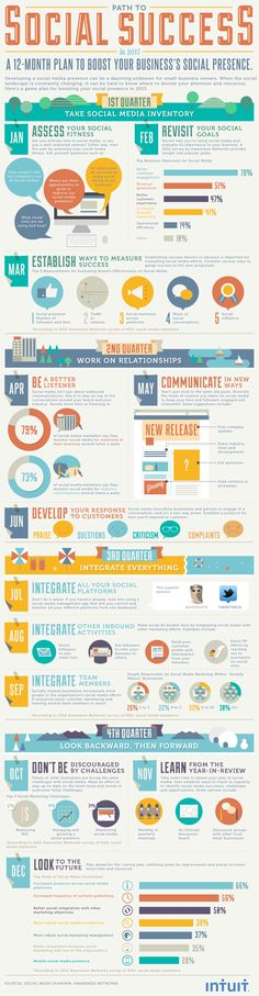Path to Social Success. #Infographic