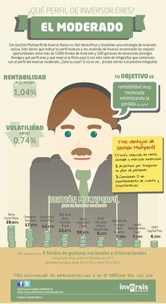 El perfil del inversor moderado #infografia #infographic