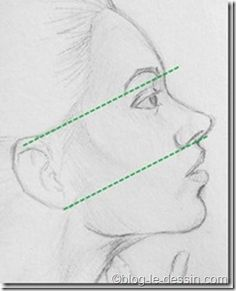 Drawing Portraits - dessiner Plus - Discover The Secrets Of Drawing Realistic Pencil Portraits.Let Me Show You How You Too Can Draw Realistic Pencil Portraits With My Truly Step-by-Step Guide. Drawing Lessons, Drawing Tips, Drawing Sketches, Painting & Drawing, Sketching, Drawing Drawing, Face Drawing Easy, Ideas For Drawing, Drawing Techniques Pencil