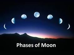 ▶ Phases of the Moon Explanation for kids -Animation Lesson Unit - YouTube