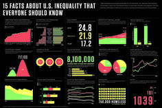 """15-facts-inquality }:{ Income inequality has become the subject of much debate in this country, in large part because of the Occupy Wall Street movement.  In his latest book, The Price of Inequality, Columbia Professor and Nobel laureate Joseph Stiglitz examines the causes of income inequality and offers some remedies. In between, he reaches some startling conclusions, including that America is """"no longer the land of opportunity"""" and """"the 'American dream' is a myth."""""""