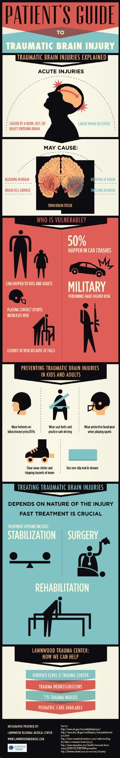 #TraumaticBrainInjuries affect 1.7 million people annually. #TBI