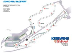 TRACK MAP - SONOMA RACEWAY