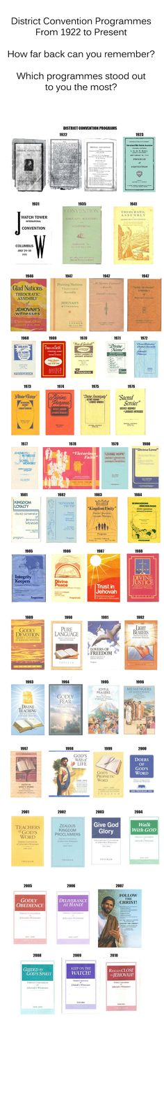District Convention Programmes from 1922 to present day. The earliest programme cover (not convention) that I really remember is Integrity Keepers. I would have been 12!