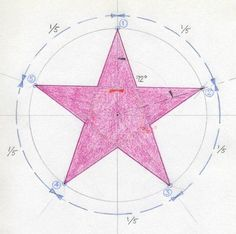 14 Ideas De Estrella De 5 Puntas En 2021 Tetragramaton Pentagramas Talismanes De Proteccion
