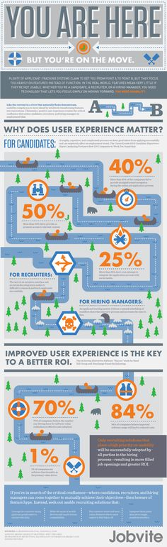 Applicant Tracking Systems: Why Usability is Crucial for ROI [INFOGRAPHIC]