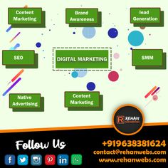 Rehan Web Services - Web Design and Development Company in Ankleshwar Marketing Models, Seo Digital Marketing, Marketing And Advertising, Content Marketing, Internet Marketing, Online Marketing, Clean Websites, Native Advertising, Website Design Services