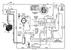 Mower Wiring Diagram For Snapper | Lawnmower repair | Lawn