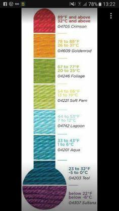 Tableau température et couleur : 2 styles