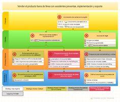 business model generation book pdf free download