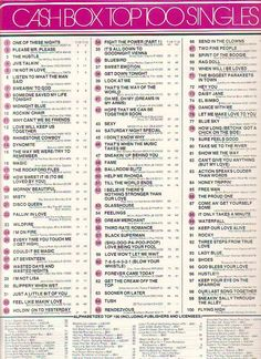 Eagles One Of These Nights on Cash Box Top 100 Singles Chart July 26 1975