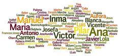 Nombres españoles (nube de palabras):