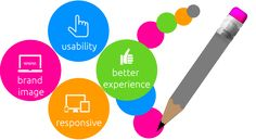 Best Website Designing and Development Company in Chennai For More Visit http://promindz.com/