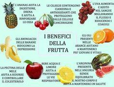 I benefici della frutta