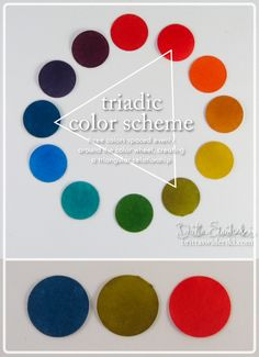 color wheel chart | First, let me introduce you to the standard 12 ...