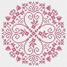 Gratis mandala borduurpatronen zodat je direct aan de slag kan met naald en draad. De mandala is een tekening binnen een afgebakende ruimte en betekent