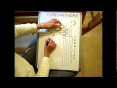 How to Weave on a Loom - Threading the heddles on a loom - Part 1