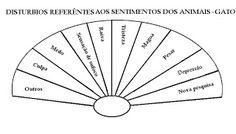 www.mauriciomarcial.radiestesia.com.br pages graficos-radiF4nicos.php Reiki, Chakras, Php, Martial, Massage Therapy, Craft, Frases, Chakra